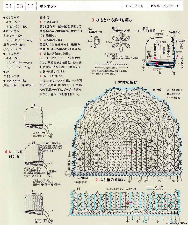 Схема вязания чепчика для новорожденного крючком 62