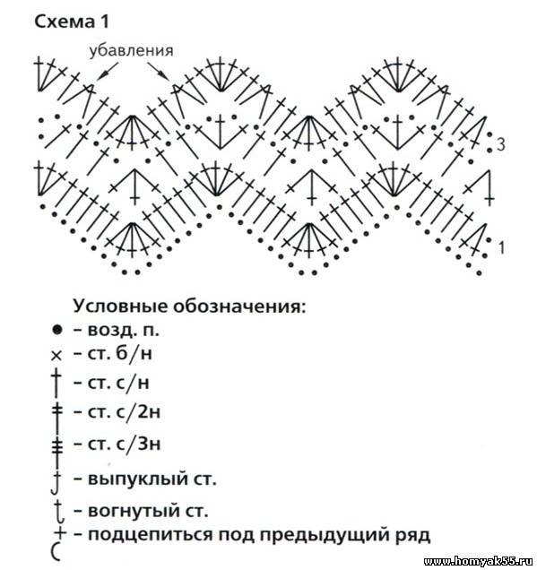 Узор крючком зигзаг схема с описанием - Узор - трилистник shamrock pattern - youtube