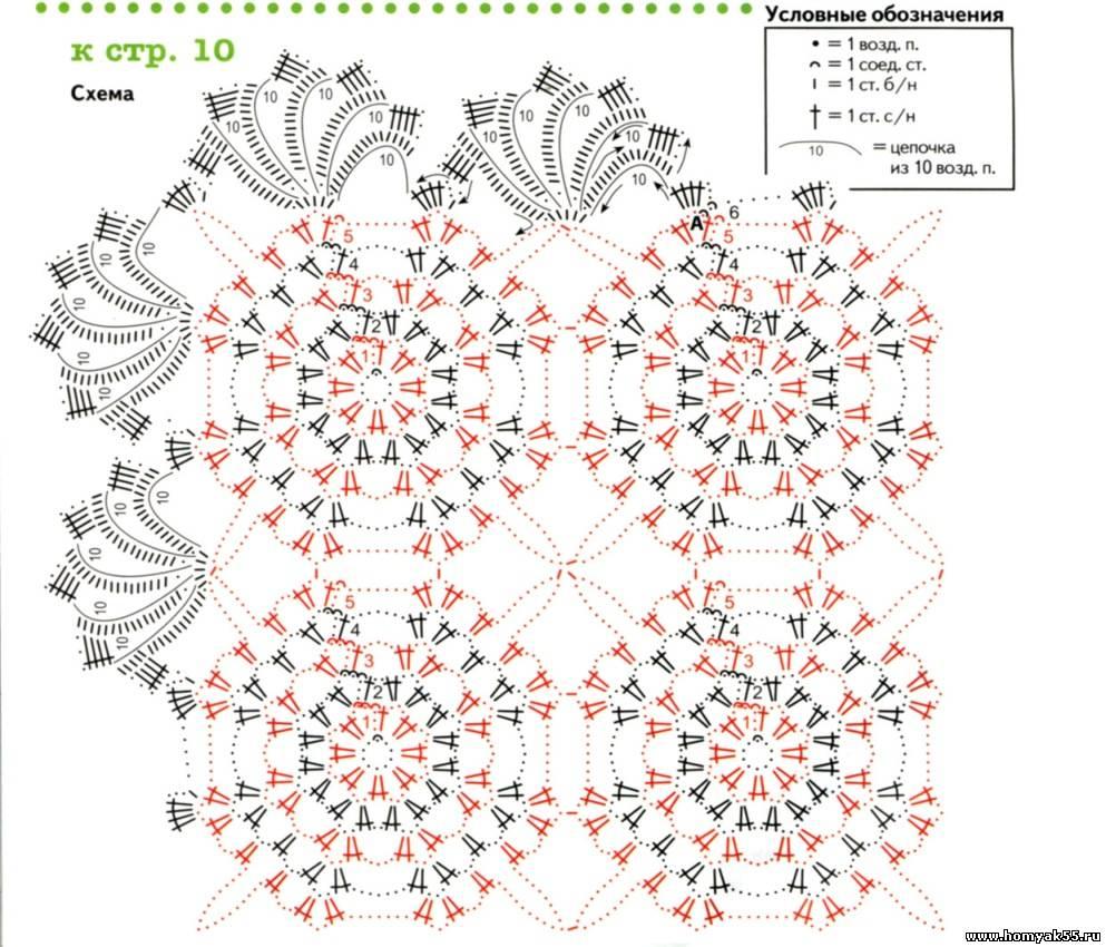 Прямоугольные салфетки связанные крючком их схемы 3