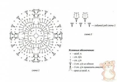 Схемы самых простых цветов для вязания крючком7