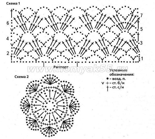 Вязание крючком повязок для детей схемы