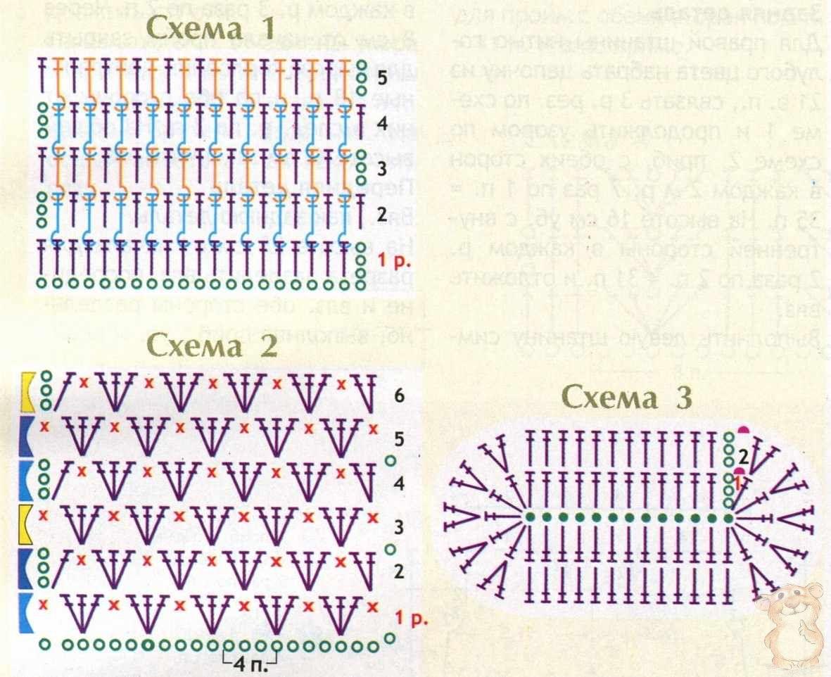 Схема резинки вязаная крючком