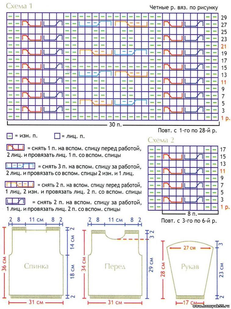 Схемы для вязания детских кофт спицами 797