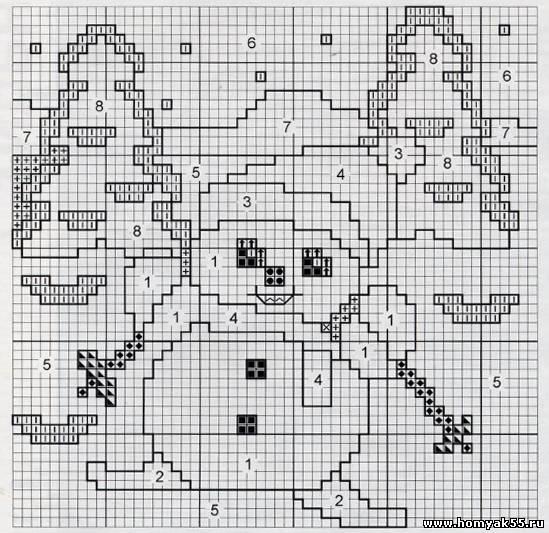 Новогодние рисунки для вязания на спицах