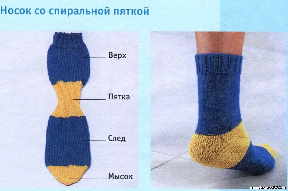Вязание носки от пятки