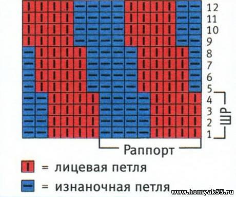 Вязание по спирали как считать ряды