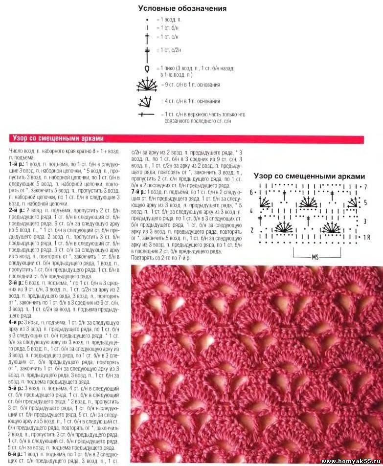 Плотный кардиган крючком со схемой и описанием узоры