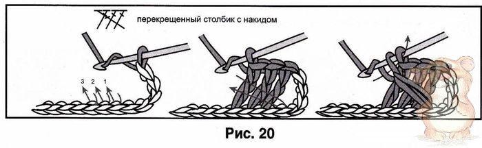 Как вязать перекрещенные столбики крючком