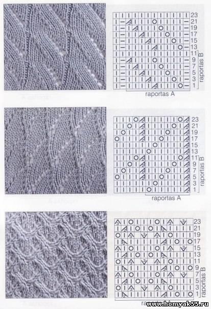 Узоры вязания на спицах для жилеток 351