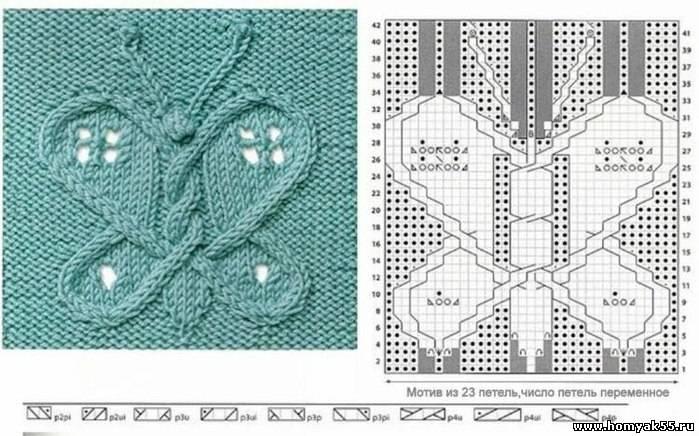 Новые рисунки на вязанье