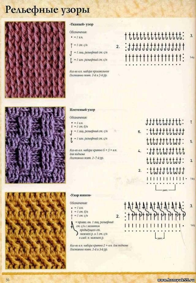 Вязание и схема мужского шарфа 847
