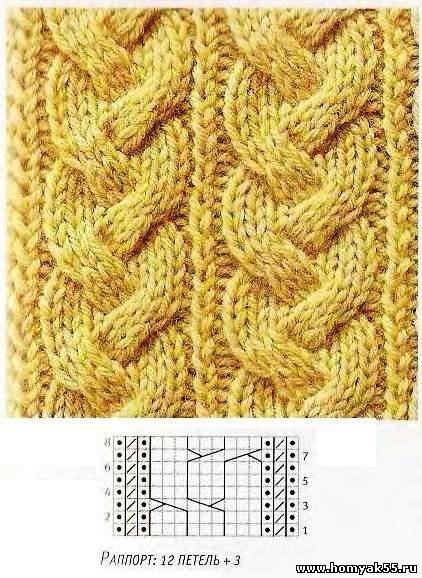 Вязания косами и жгутами