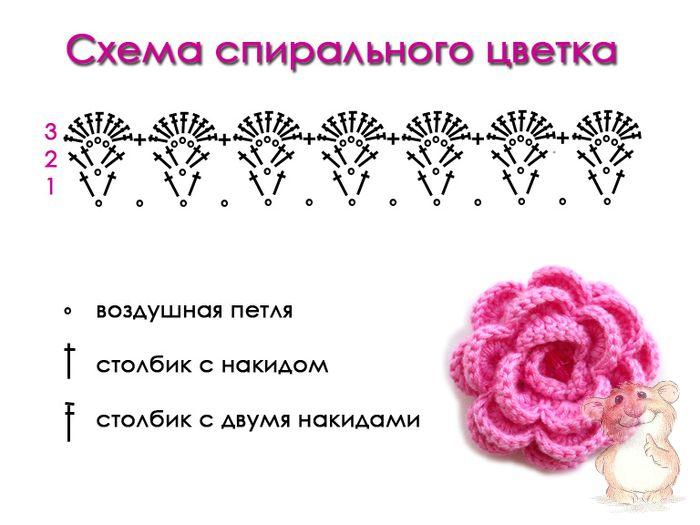 Вязать крючком цветочки для начинающих