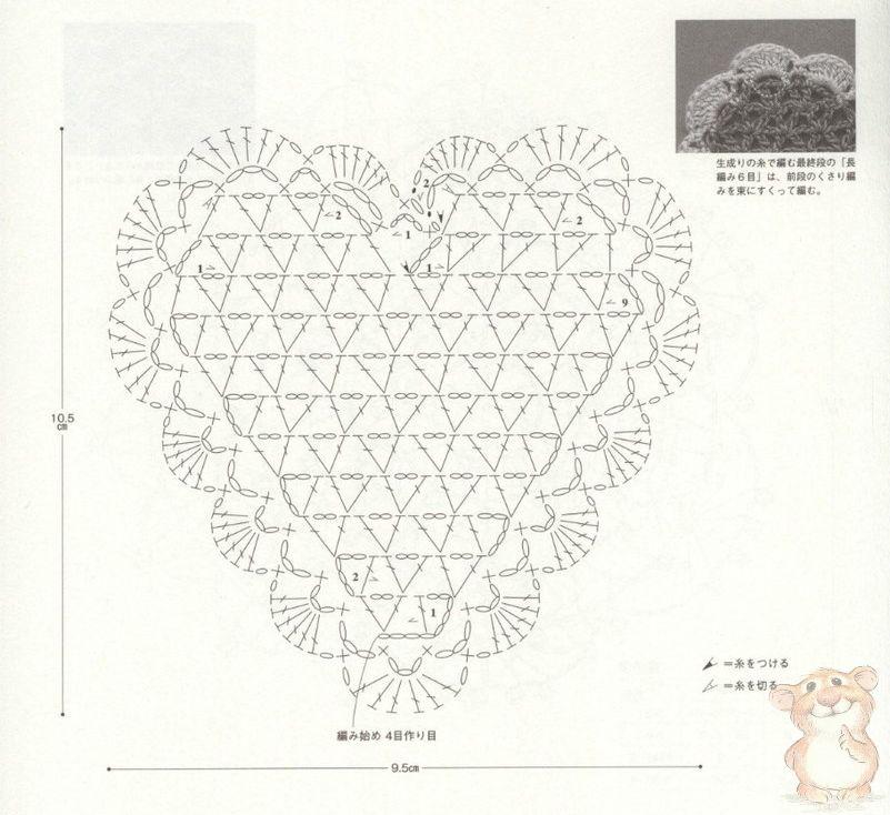 Салфетка из сердечек крючком схемы
