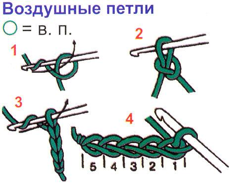 Способы вязания крючком воздушная петля
