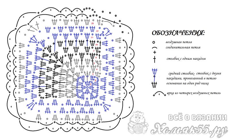 Схемы вязание крючком накидок для стульев 802