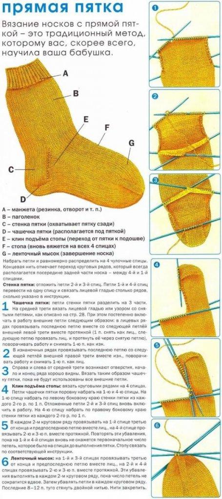 Схема вязания пятки спицами 61