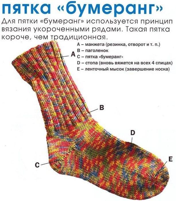 Вязание пяток в носках
