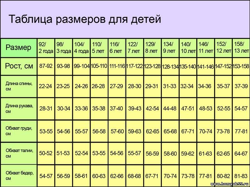 размер брюк s параметры