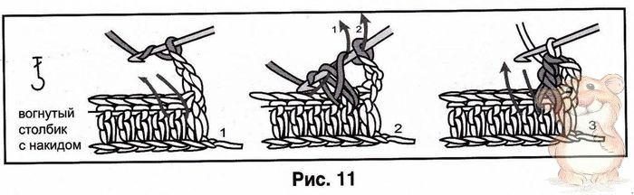 Как связать вогнутый столбик крючком