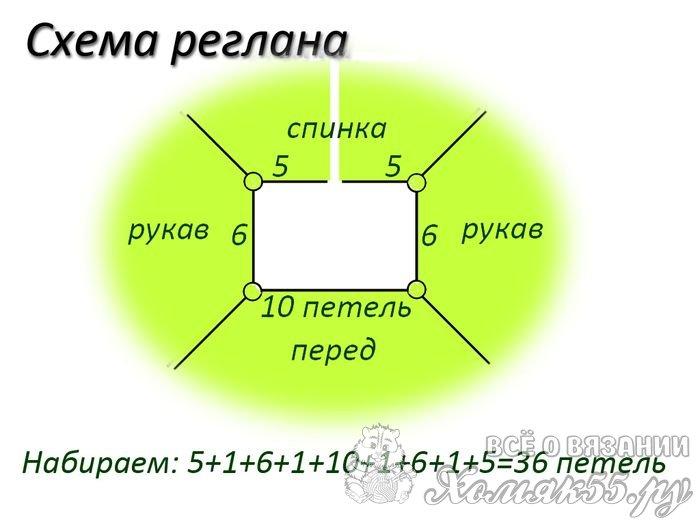ВЯЗАНАЯ ОДЕЖДА 41