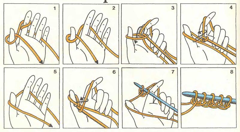 Вязание спицами для начинающих схемы с фото и описаниями 83