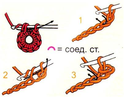 Как вязать полустолбик (соединительный столбик) крючком